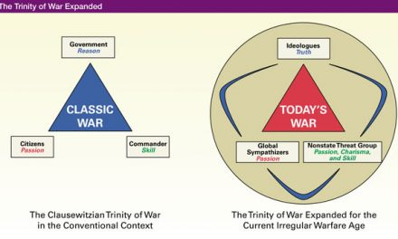 Ajatuksia modernista sodasta