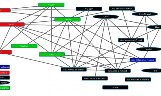 Väkivaltainen islamismi ja sosiaaliset verkostot